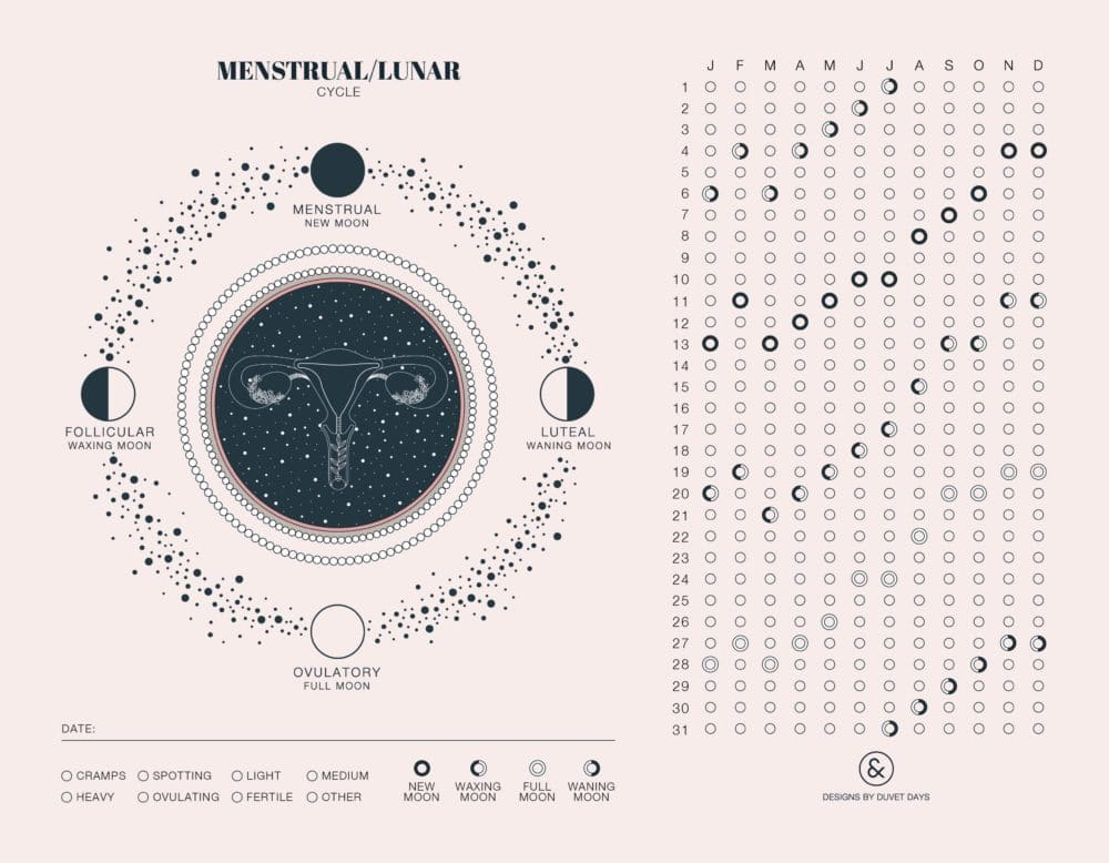 Designs By Duvet Days_8.5x11_My Menstrual-Lunar Cycle Tracking Sheet 2021_preview